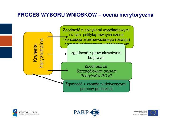 Zgodność z politykami wspólnotowymi