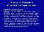 phase ii fieldwork competitive environment1