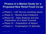phases of a market study for a proposed new retail food co op