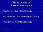 three levels of research analysis