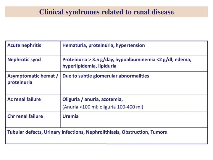 Acute nephritis