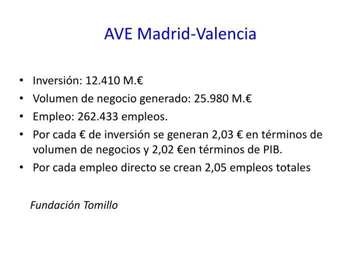 AVE Madrid-Valencia