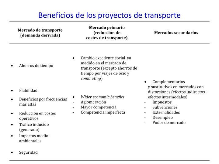 Beneficios de los proyectos de transporte