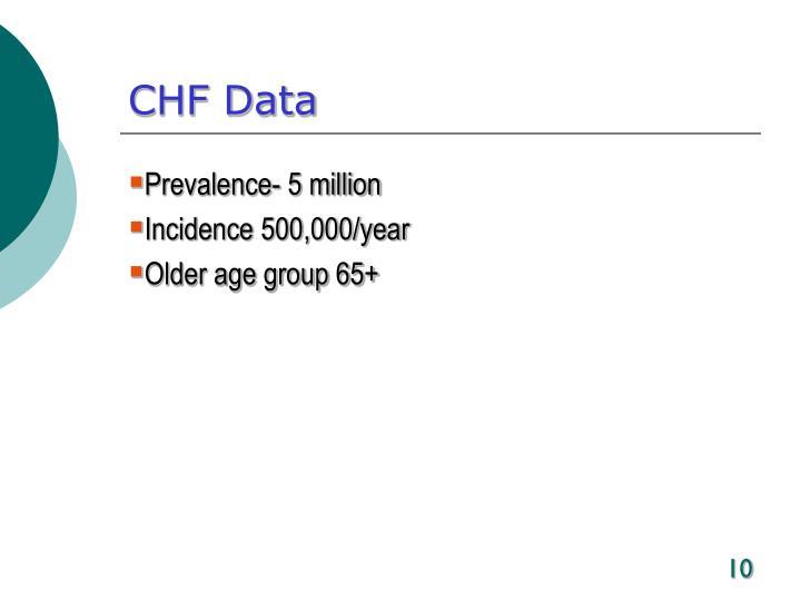 CHF Data