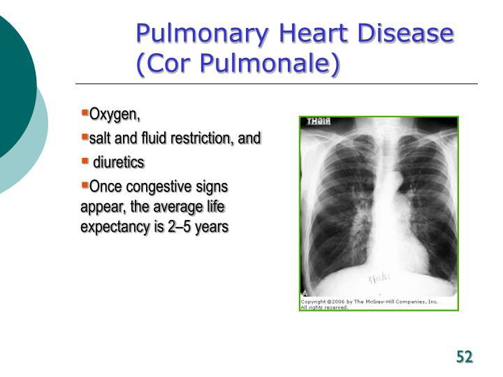 Pulmonary Heart Disease (Cor Pulmonale)