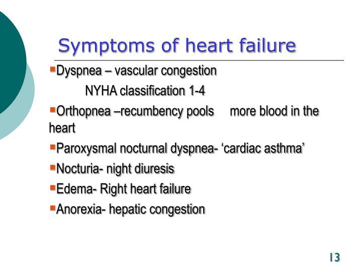 Symptoms of heart failure