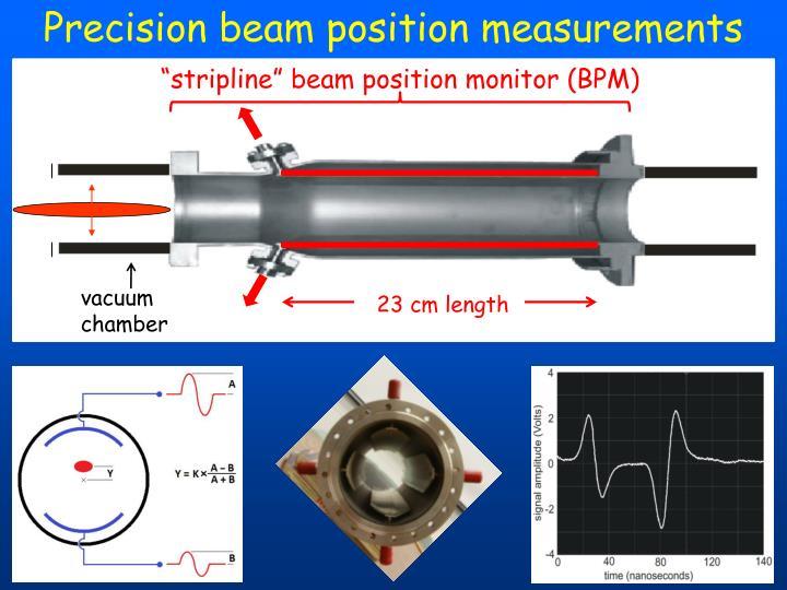 Precision beam position measurements