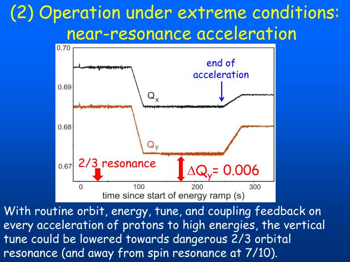 (2) Operation under extreme conditions: near-resonance acceleration