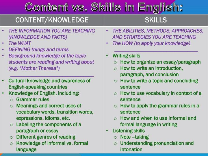Content vs. Skills in English:
