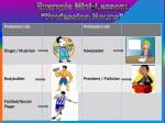 example mini lesson profession nouns