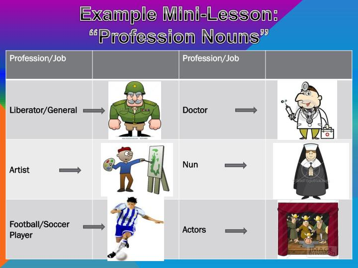 Example Mini-Lesson: