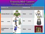 example mini lesson profession nouns1