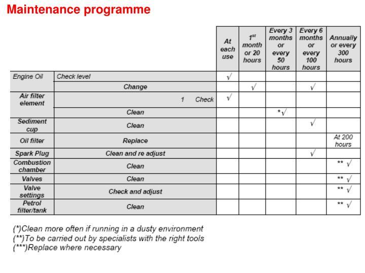 Maintenance programme
