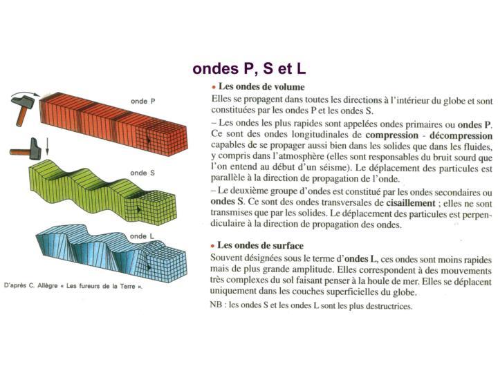 ONDES P,S & L
