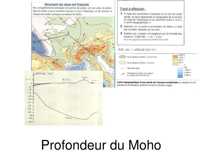 Profondeur du Moho