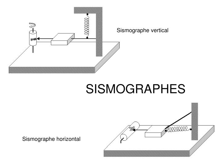 SISMOGRAPHES