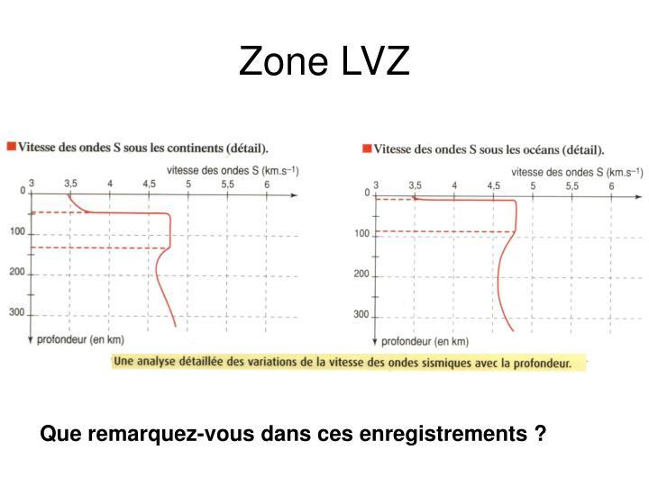 Zone LVZ