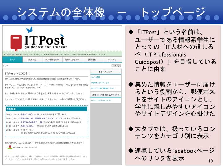 システムの全体像 - トップページ