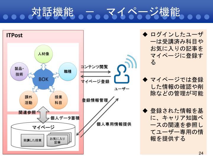 対話機能 - マイページ機能