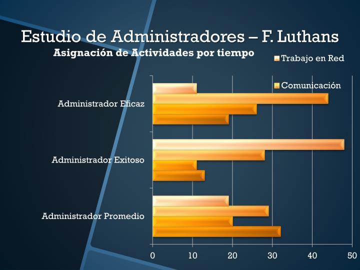 Estudio de Administradores – F.