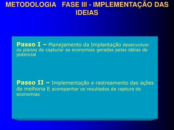 METODOLOGIA   FASE III - IMPLEMENTAÇÃO DAS IDEIAS