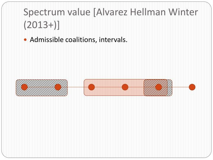 Spectrum value [Alvarez Hellman Winter (2013+)]