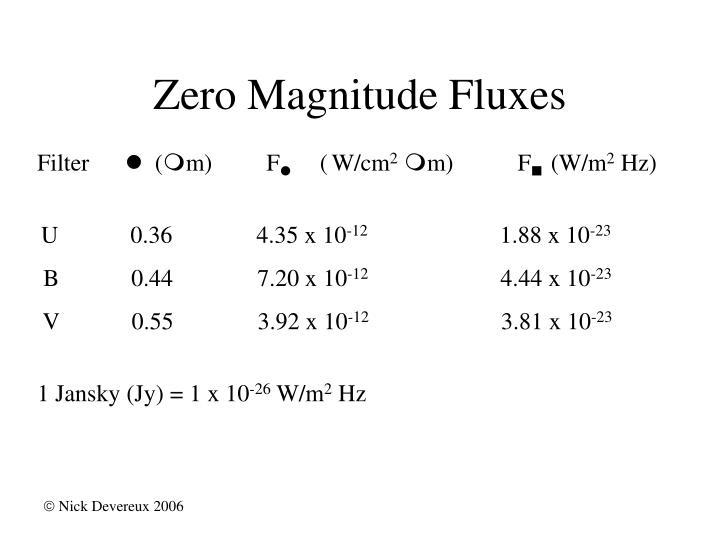Zero Magnitude Fluxes