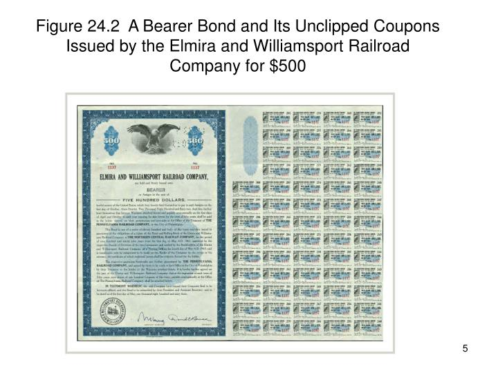 Figure 24.2  A Bearer Bond and Its Unclipped Coupons Issued by the Elmira and Williamsport Railroad Company for $500