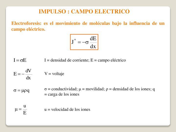 IMPULSO : CAMPO ELECTRICO