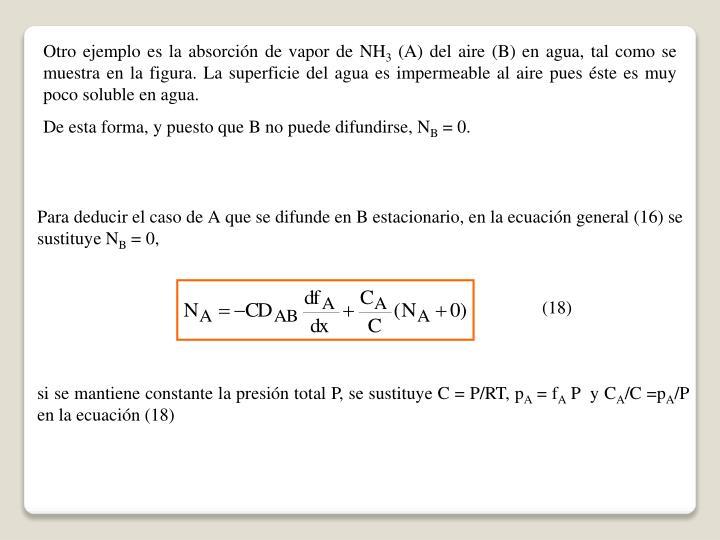 Otro ejemplo es la absorción de vapor de NH