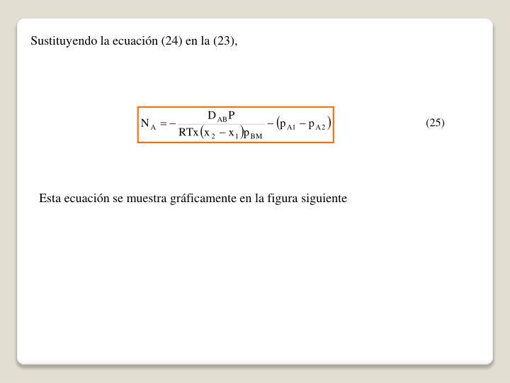 Sustituyendo la ecuación (24) en la (23),