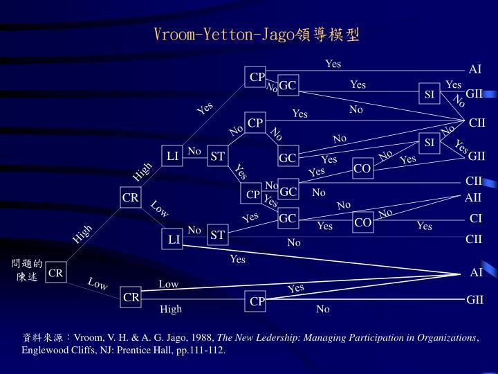 Vroom-Yetton-Jago