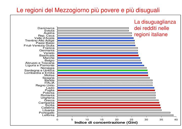 Le regioni del Mezzogiorno più povere e più disuguali