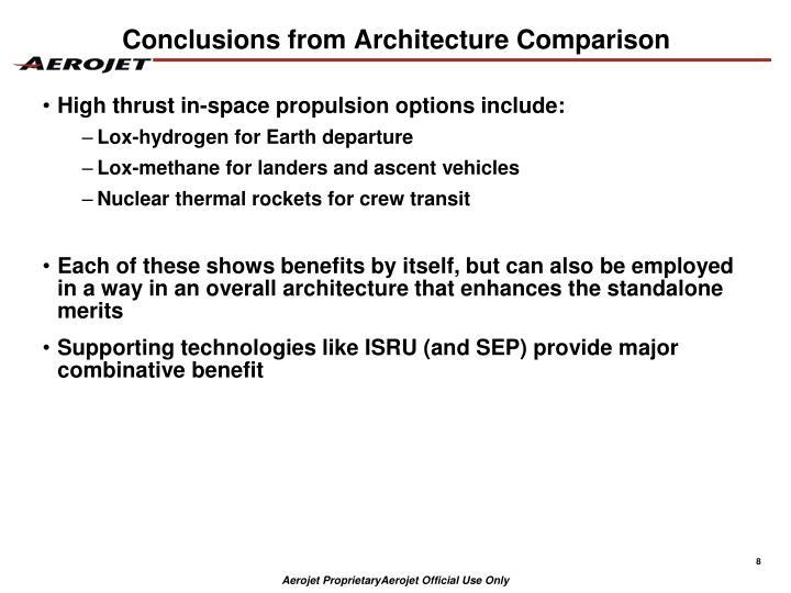 Conclusions from Architecture Comparison