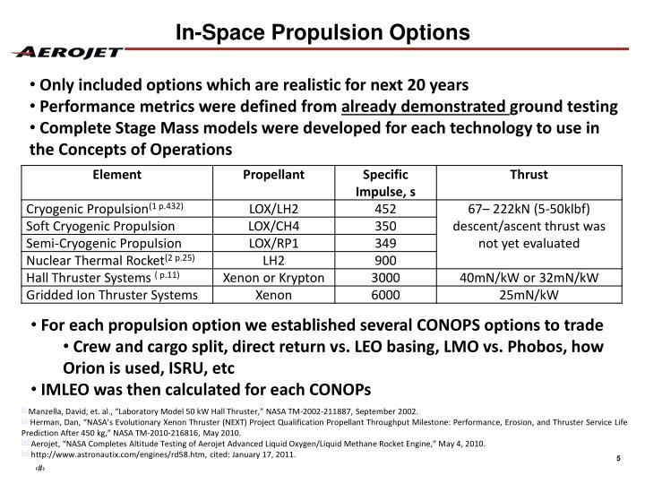 In-Space Propulsion Options