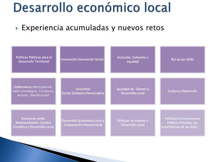 Desarrollo econmico local