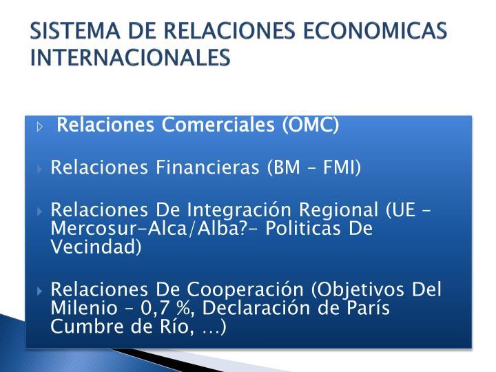 SISTEMA DE RELACIONES ECONOMICAS INTERNACIONALES