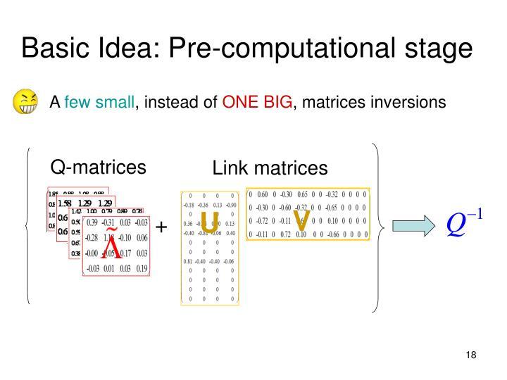Basic Idea: Pre-computational stage
