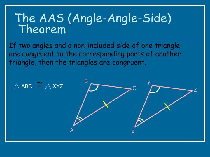 The AAS (Angle-Angle-Side)
