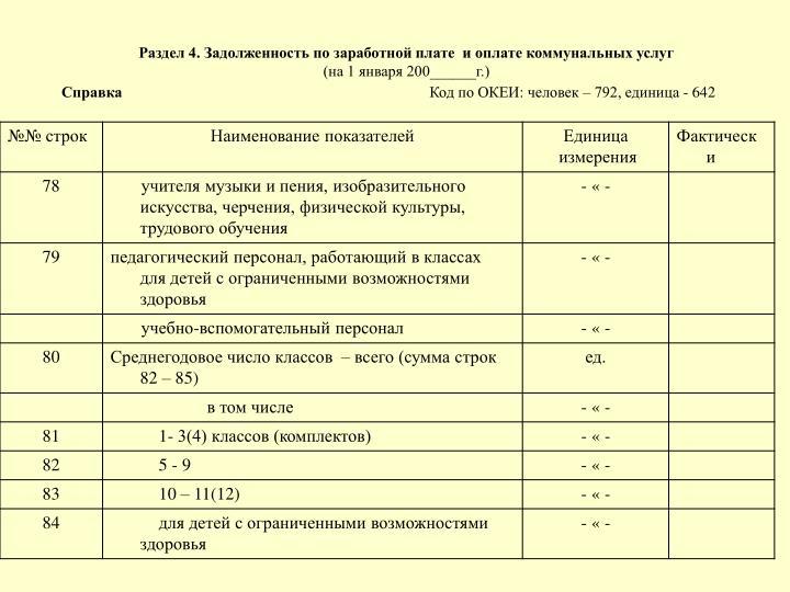 Раздел 4. Задолженность по заработной плате  и оплате коммунальных услуг