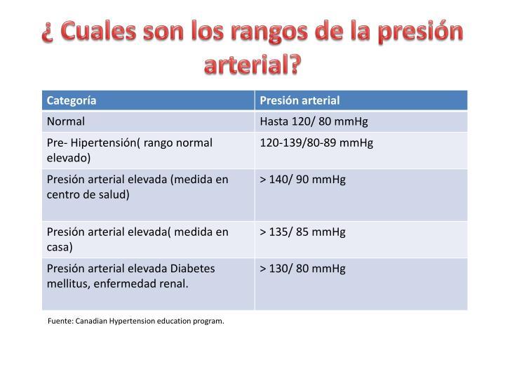 ¿ Cuales son los rangos de la presión arterial?