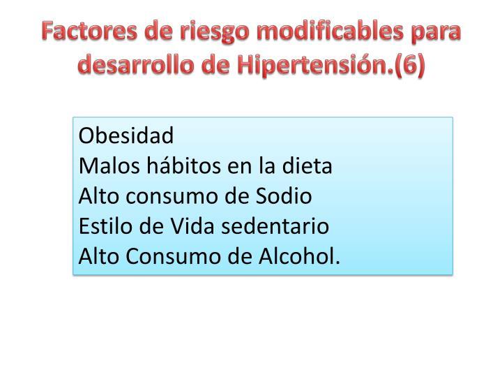 Factores de riesgo modificables para desarrollo de Hipertensión.(6)