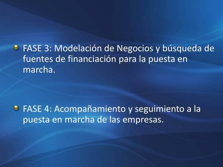 FASE 3: Modelación de Negocios y búsqueda de fuentes de financiación para la puesta en marcha