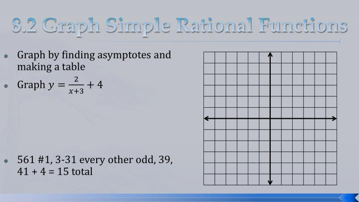 8.2 Graph Simple Rational Functions