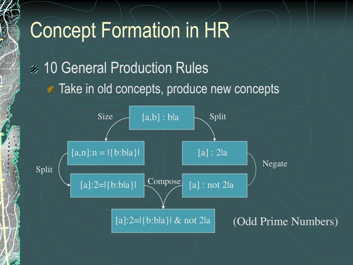 Concept Formation in HR