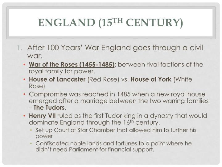 England (15