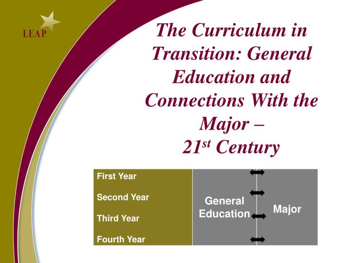 The Curriculum in Transition: General Education and Connections With the Major –