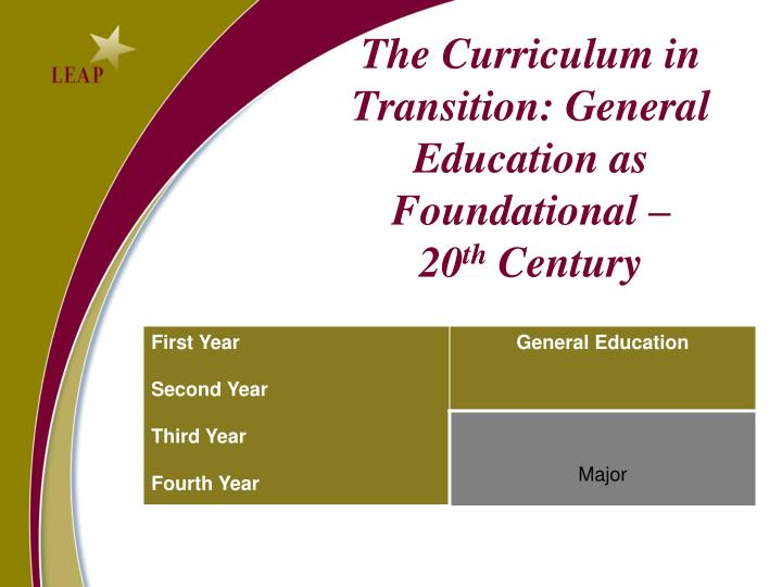 The Curriculum in Transition: General Education as Foundational –