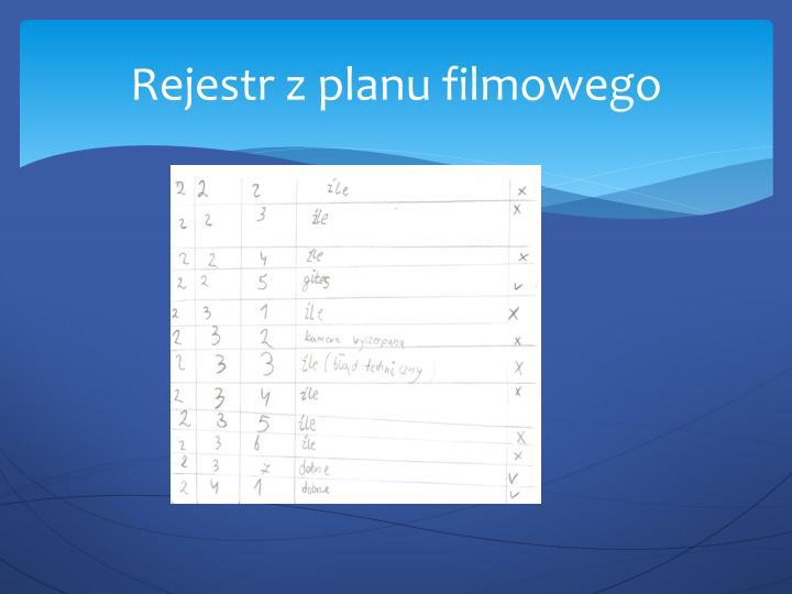 Rejestr z planu filmowego