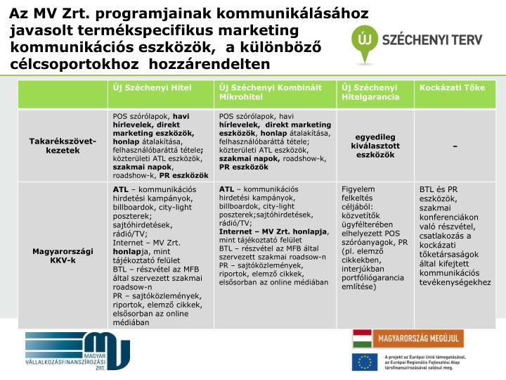 Az MV Zrt. programjainak kommunikálásához javasolt termékspecifikus marketing kommunikációs eszközök,  a különböző célcsoportokhoz  hozzárendelten